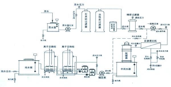 电路 电路图 电子 工程图 户型 户型图 平面图 原理图 600_306